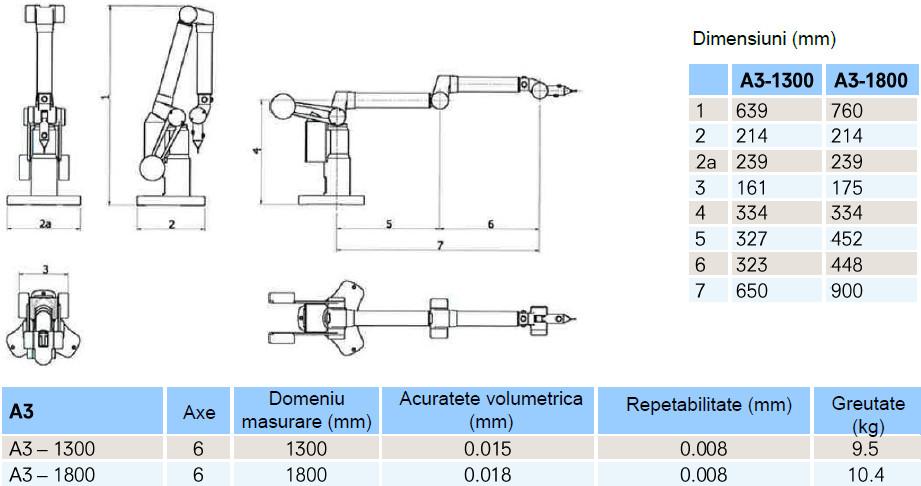 Trimos A3 - specificații tehnice