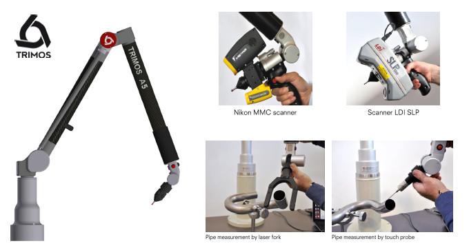 Trimos - brațe de măsurare portabile